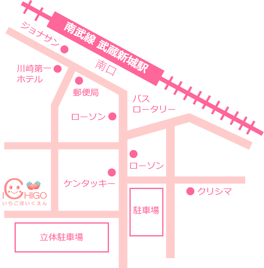 いちご保育園アクセスマップ